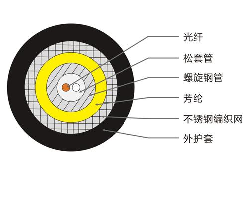 耐温型铠装测温光缆